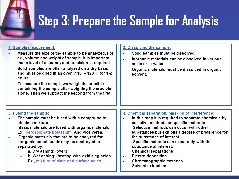 Step 3: Prepare the Sample for Analysis