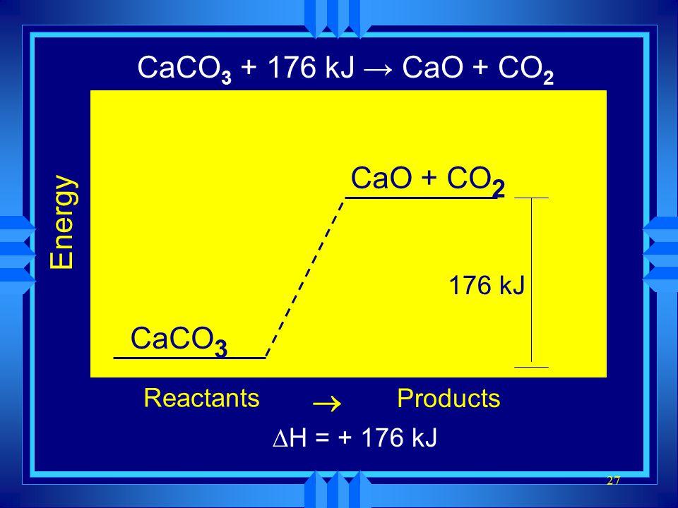 CaCO3 → CaO + CO2 CaCO3 + 176 kJ → CaO + CO2 CaO + CO2 Energy CaCO3 ®