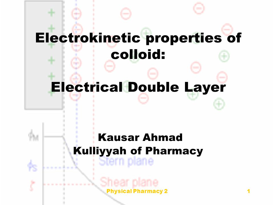 Physical Pharmacy 2 Electrokinetic properties of colloid: Electrical Double Layer Kausar Ahmad Kulliyyah of Pharmacy.