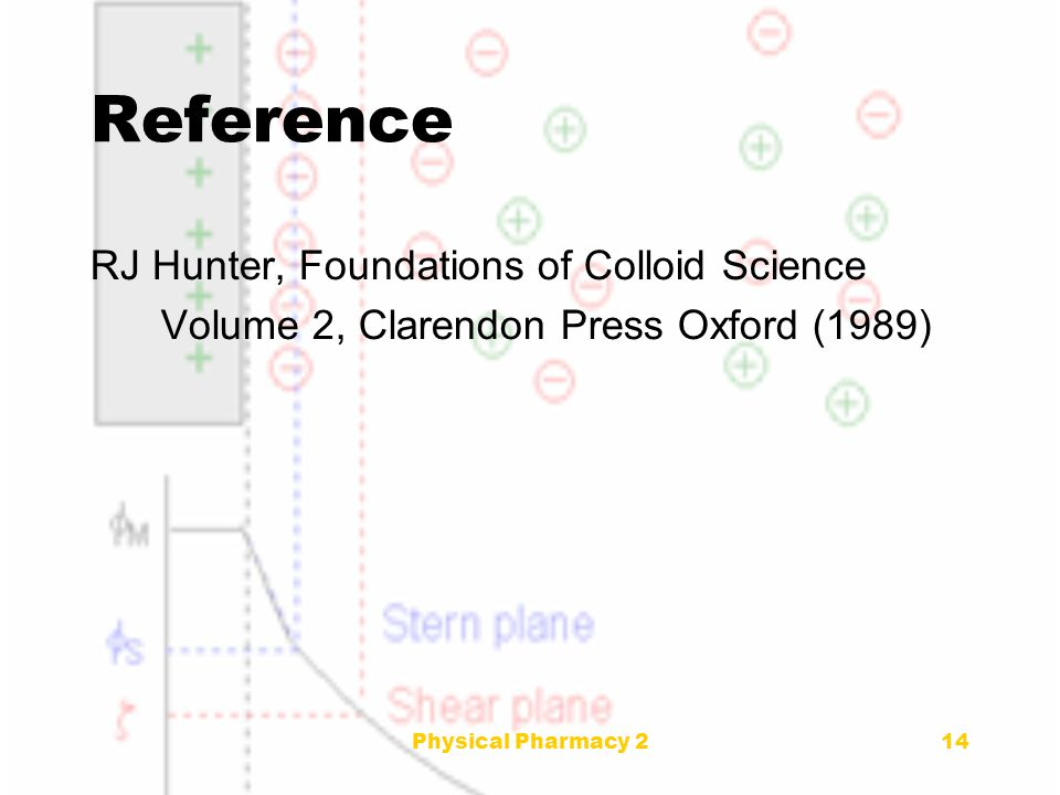 Physical Pharmacy 2 Reference. RJ Hunter, Foundations of Colloid Science Volume 2, Clarendon Press Oxford (1989)‏