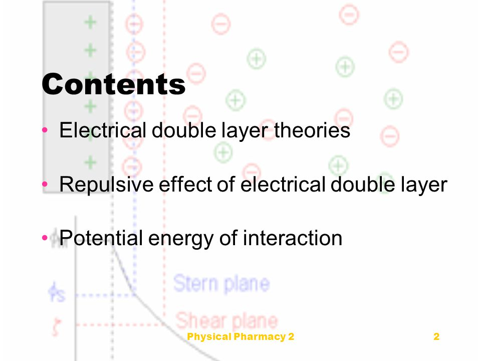Contents Electrical double layer theories