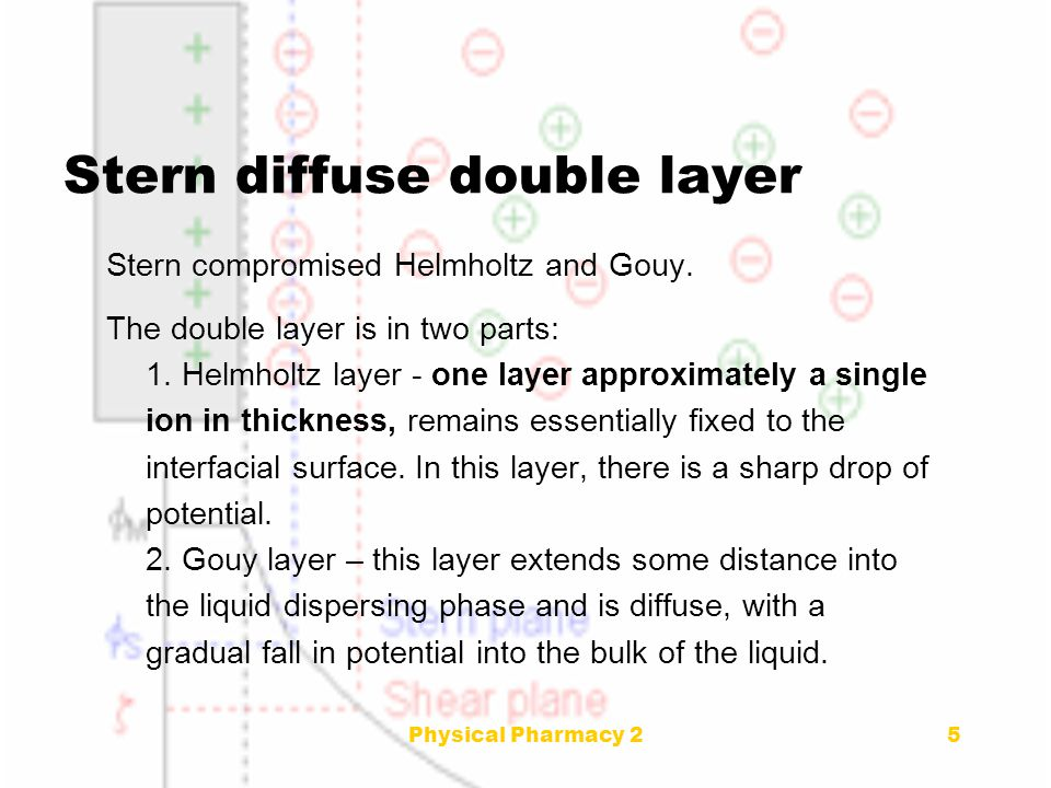 Stern diffuse double layer