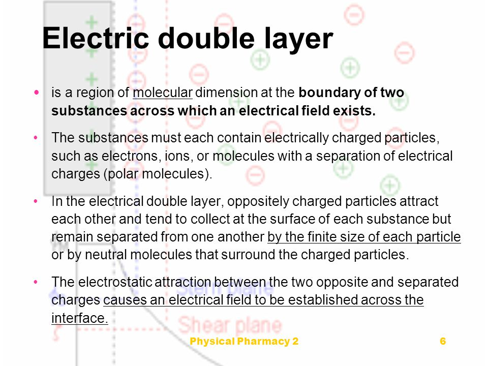 Physical Pharmacy 2 Electric double layer.