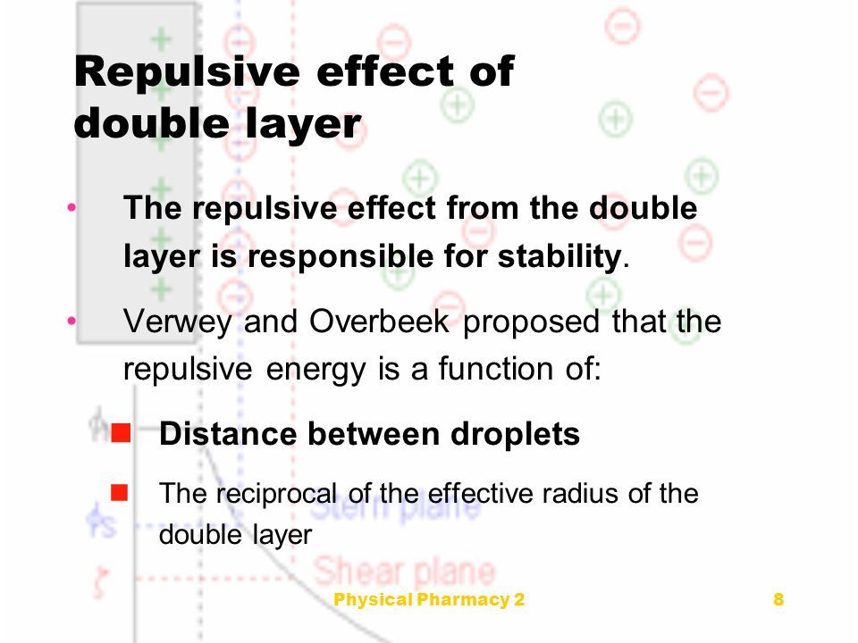 Repulsive effect of double layer