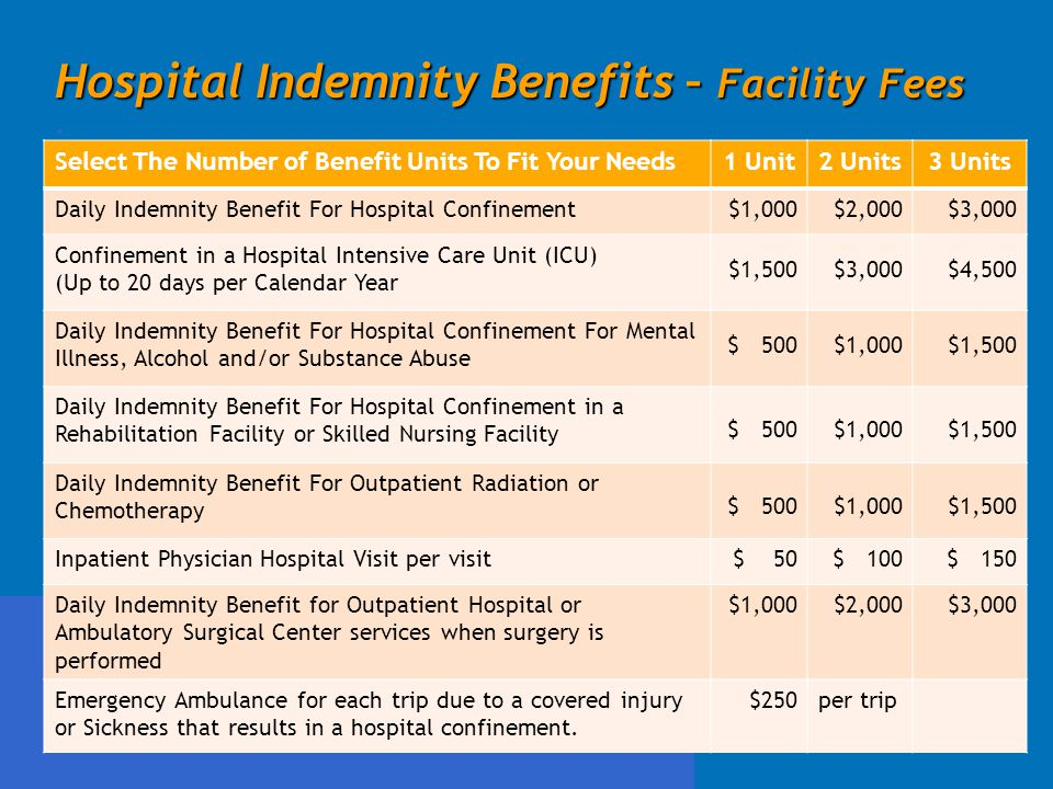 Hospital Indemnity Benefits – Facility Fees .