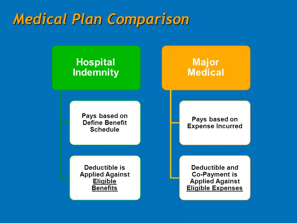Medical Plan Comparison .