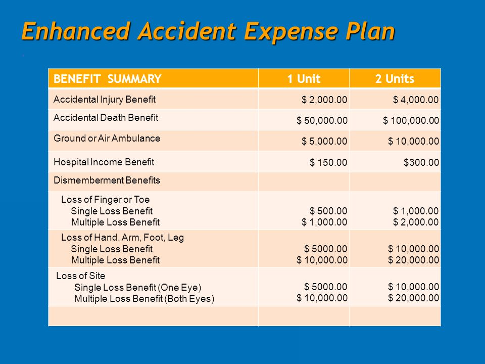 Enhanced Accident Expense Plan .
