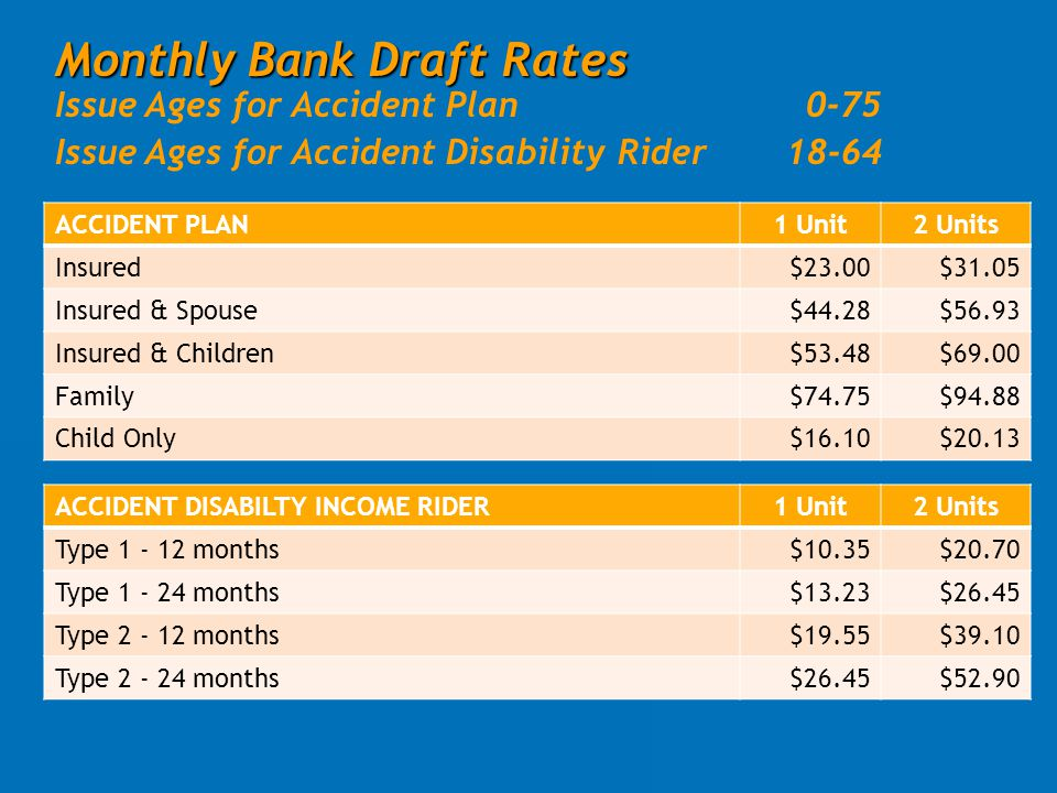 Monthly Bank Draft Rates Issue Ages for Accident Plan 0-75