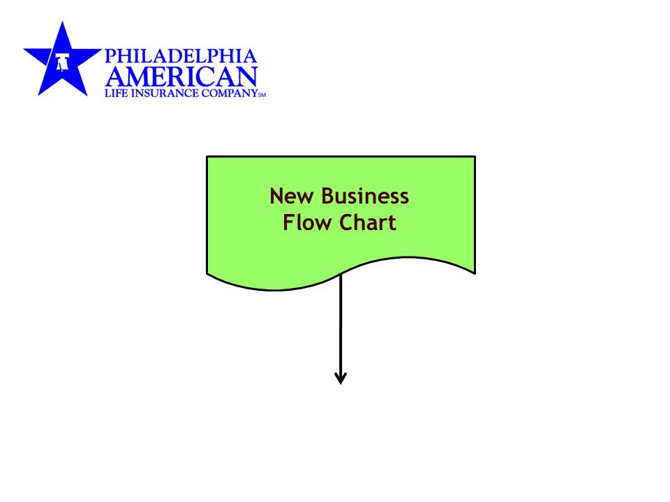 New Business Flow Chart