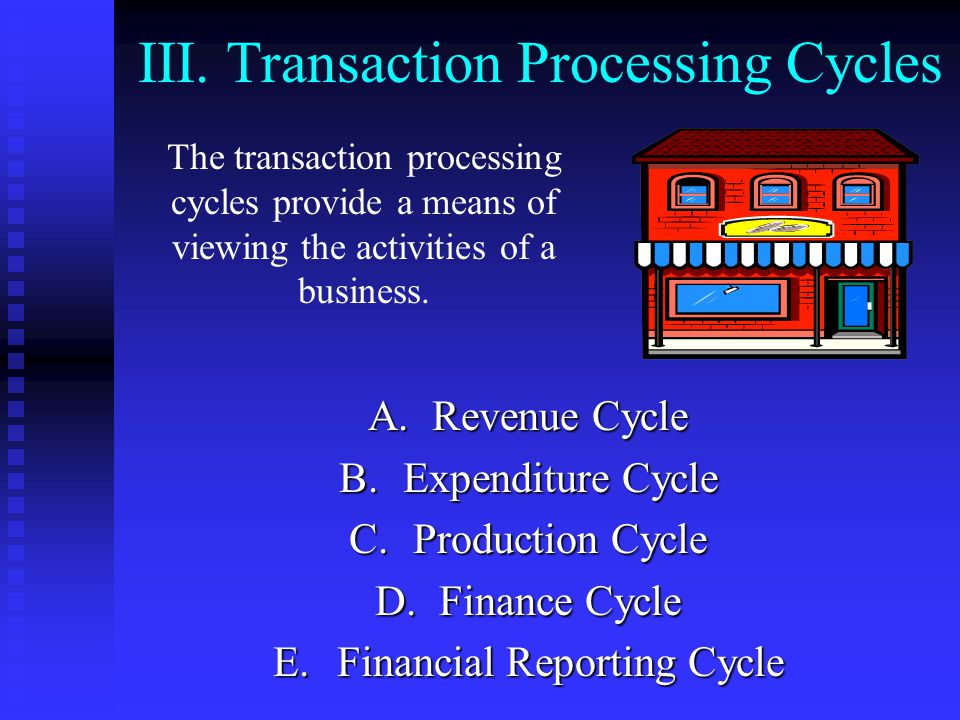 III. Transaction Processing Cycles