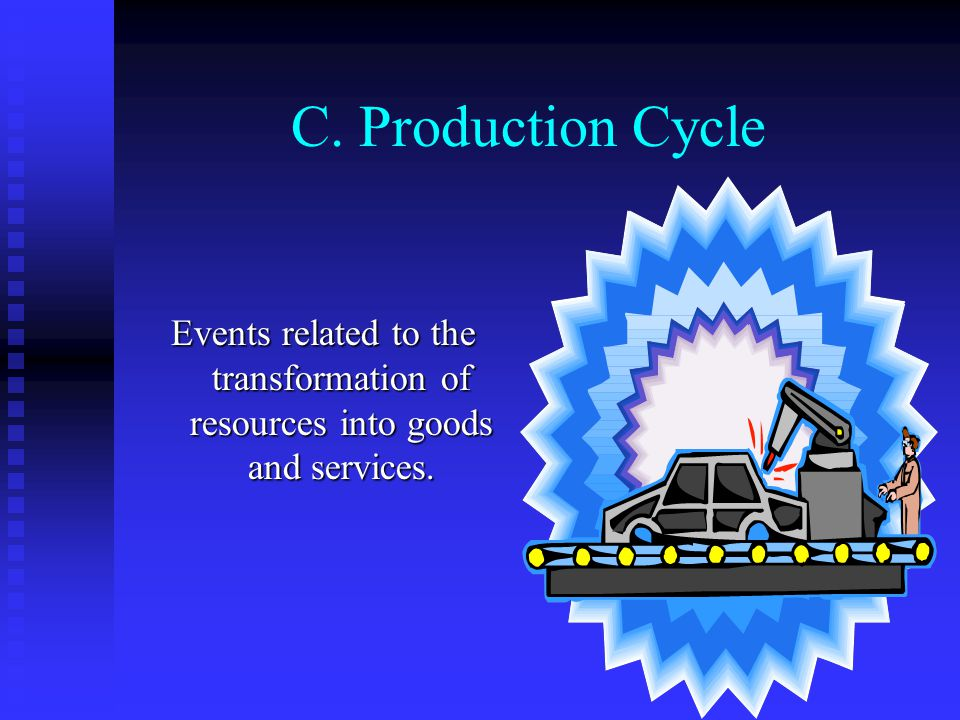 C. Production Cycle Events related to the transformation of resources into goods and services.