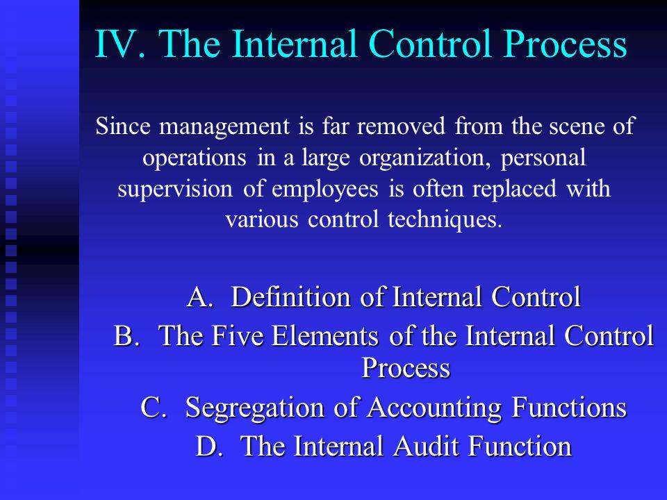 IV. The Internal Control Process