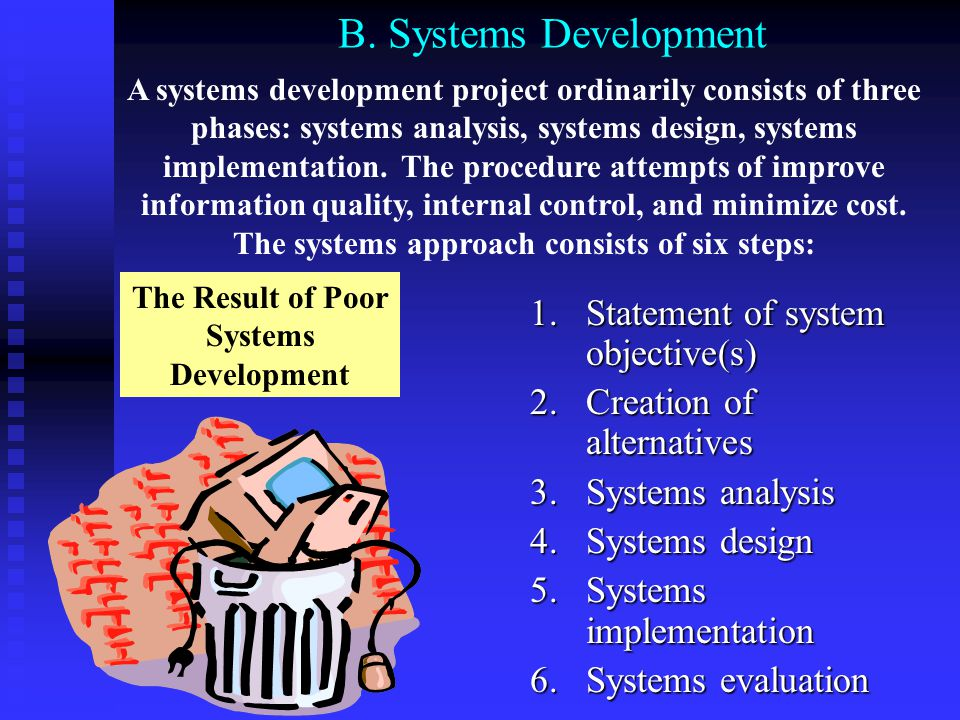 The Result of Poor Systems Development