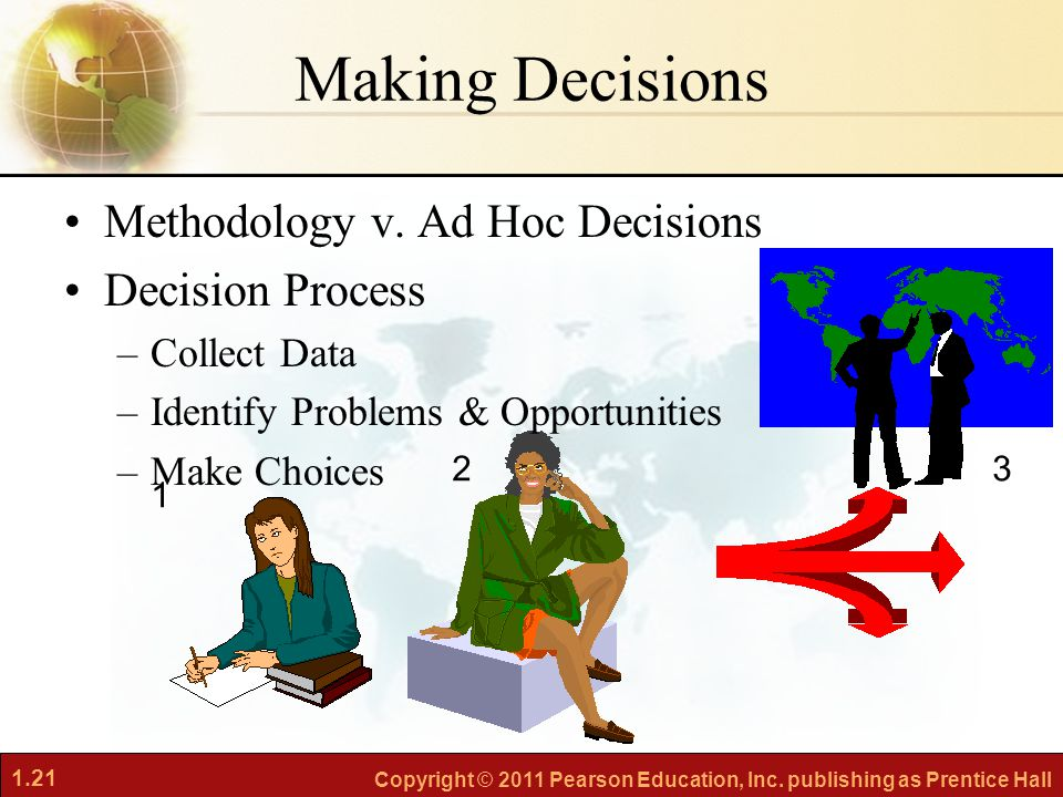 Making Decisions Methodology v. Ad Hoc Decisions Decision Process