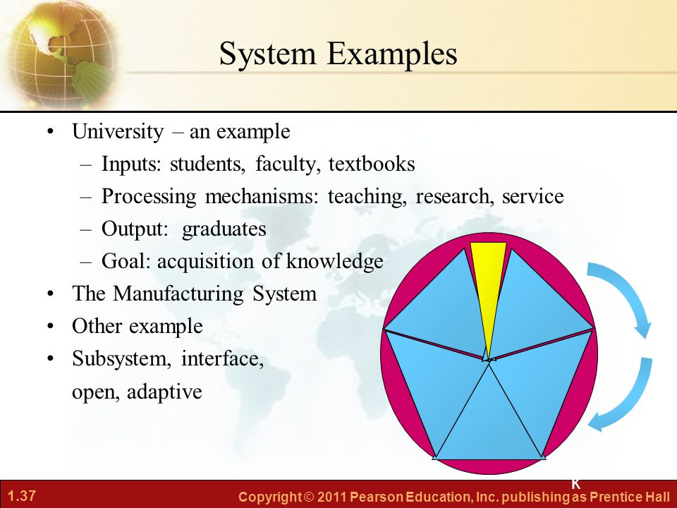 System Examples University – an example