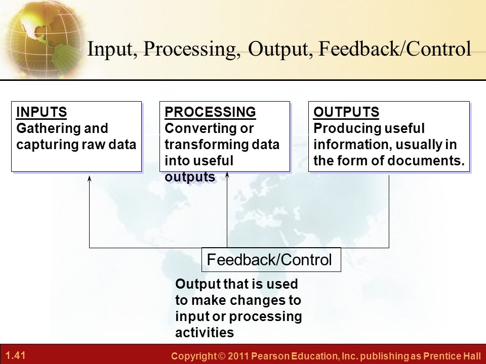 Input, Processing, Output, Feedback/Control