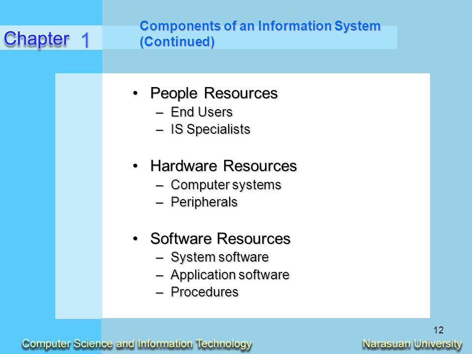 Components of an Information System (Continued)