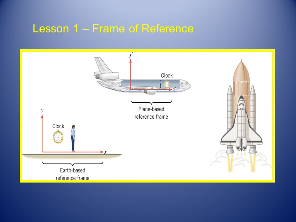 Lesson 1 – Frame of Reference