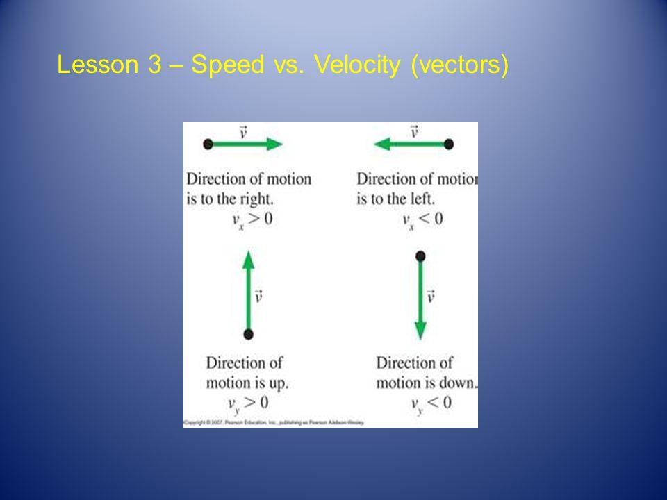 Lesson 3 – Speed vs. Velocity (vectors)