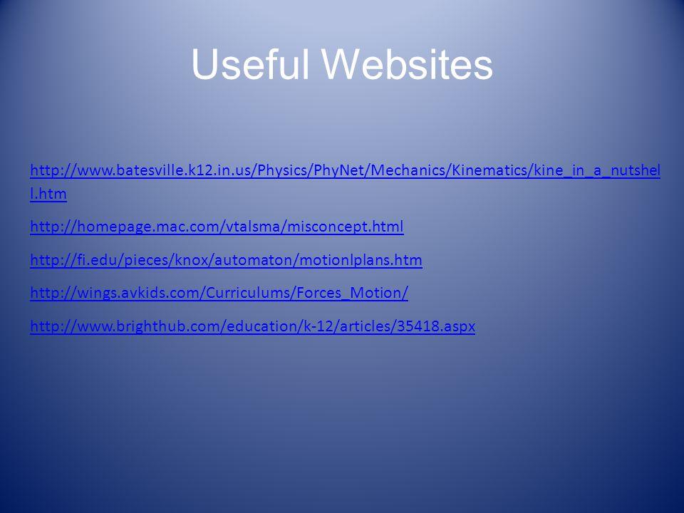 Useful Websites http://www.batesville.k12.in.us/Physics/PhyNet/Mechanics/Kinematics/kine_in_a_nutshel l.htm.