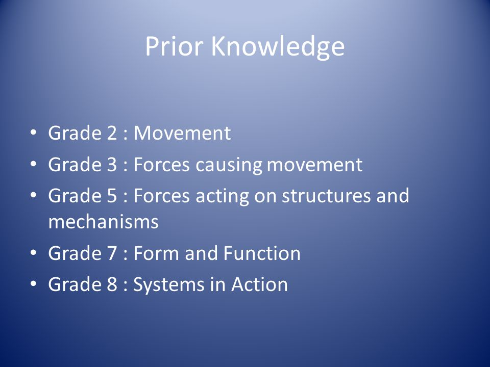 Prior Knowledge Grade 2 : Movement Grade 3 : Forces causing movement