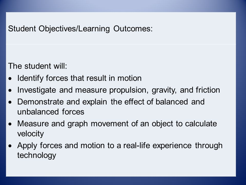 Student Objectives/Learning Outcomes: