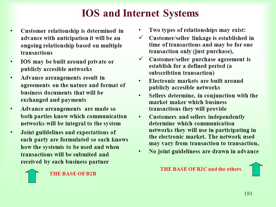 IOS and Internet Systems