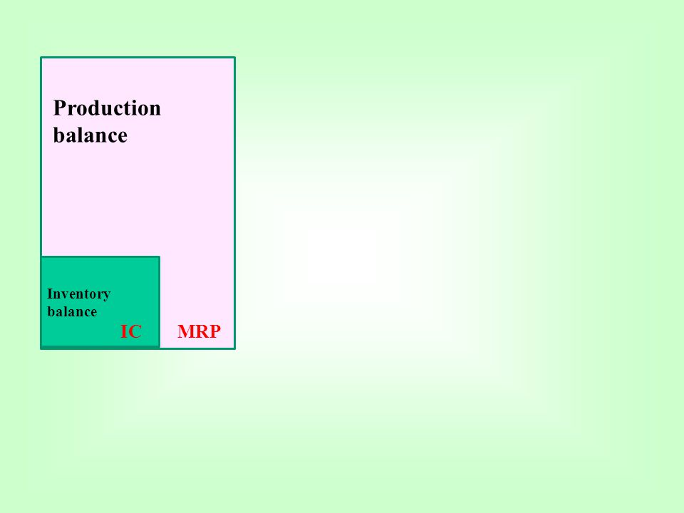 Production balance Inventory balance IC MRP
