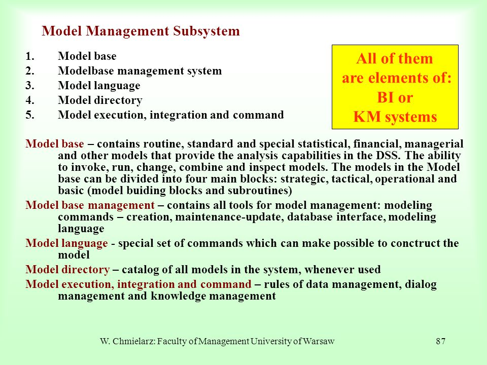 Model Management Subsystem