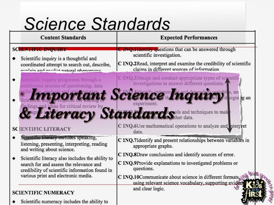 Science Standards