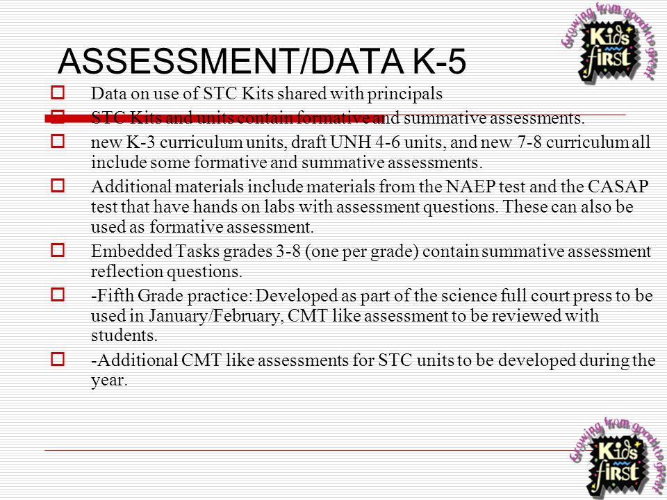 ASSESSMENT/DATA K-5 Data on use of STC Kits shared with principals