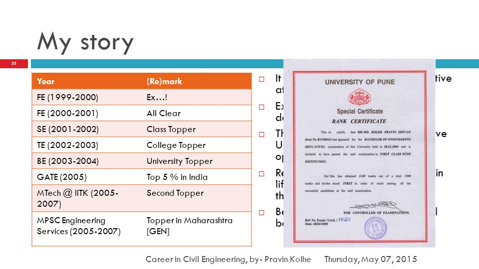 My story Year. (Re)mark. FE (1999-2000) Ex…! FE (2000-2001) All Clear. SE (2001-2002) Class Topper.