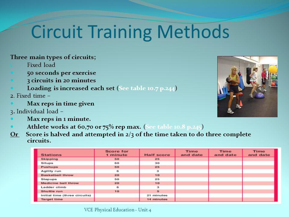 Circuit Training Methods