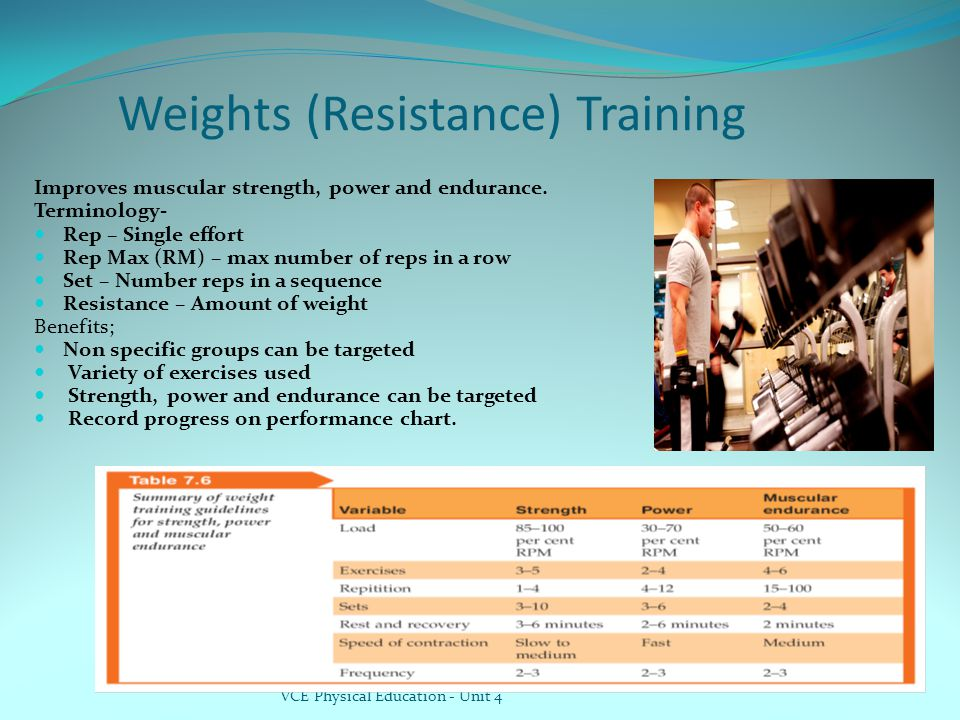 Weights (Resistance) Training