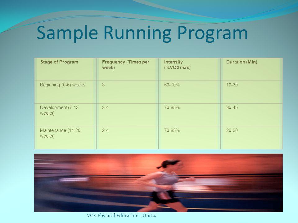 Sample Running Program