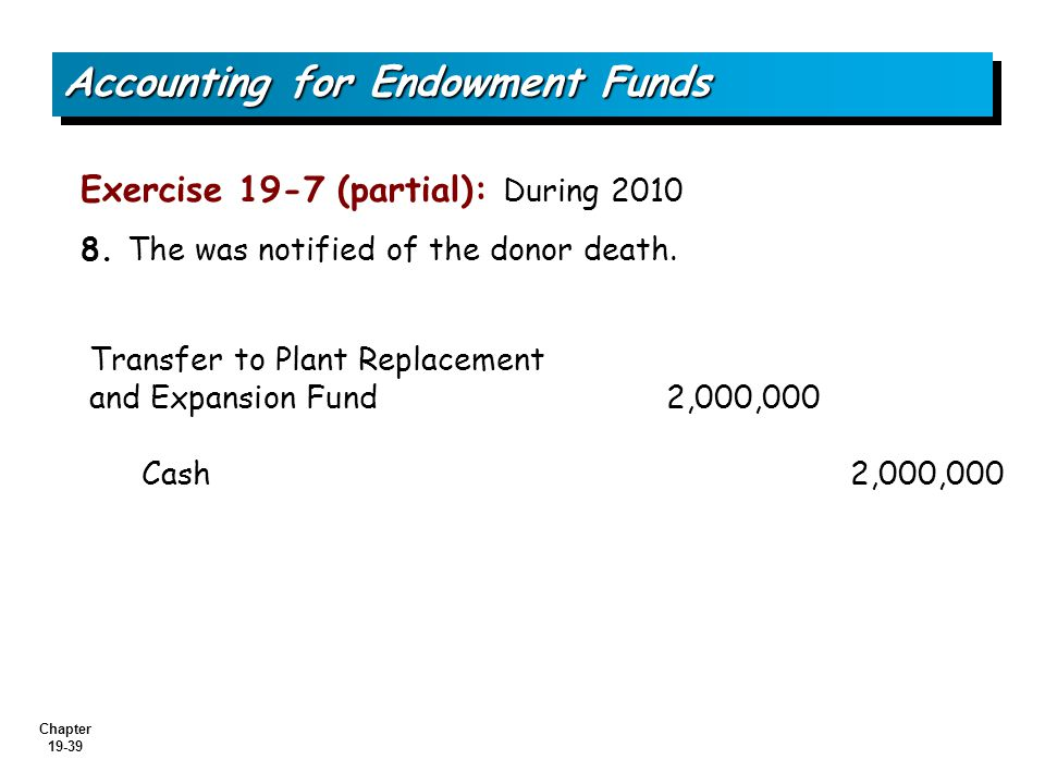 Accounting for Endowment Funds