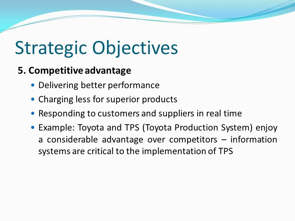 Strategic Objectives 5. Competitive advantage