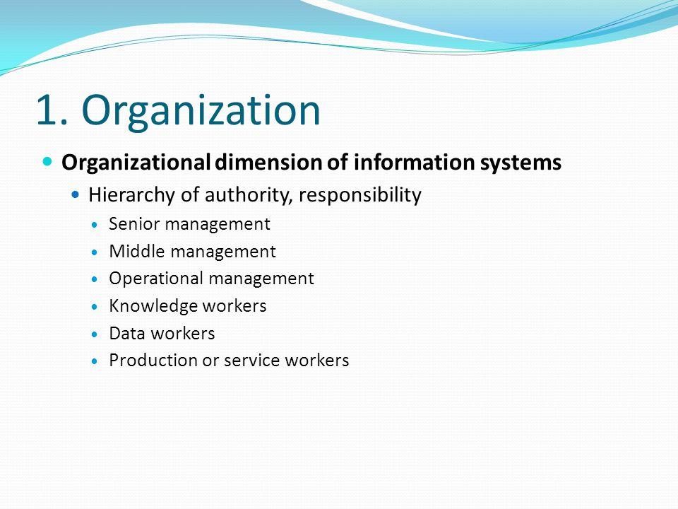 1. Organization Organizational dimension of information systems