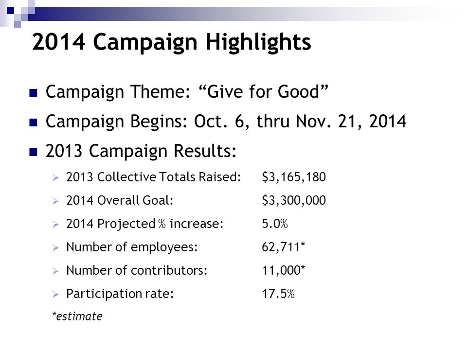 2014 Campaign Highlights Campaign Theme: Give for Good