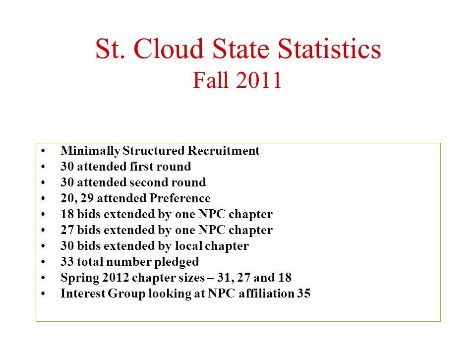 St. Cloud State Statistics Fall 2011