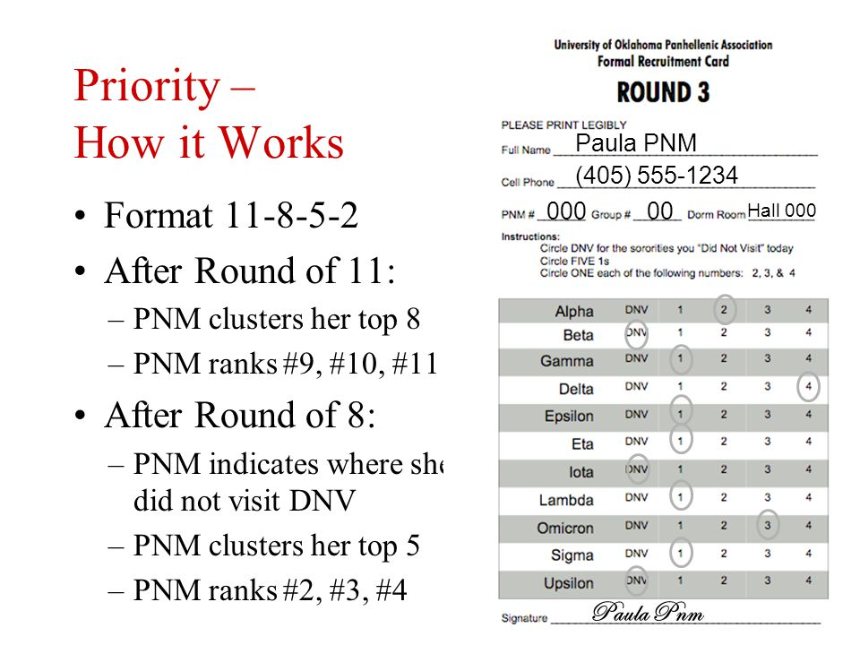 Priority – How it Works Format 11-8-5-2 After Round of 11: