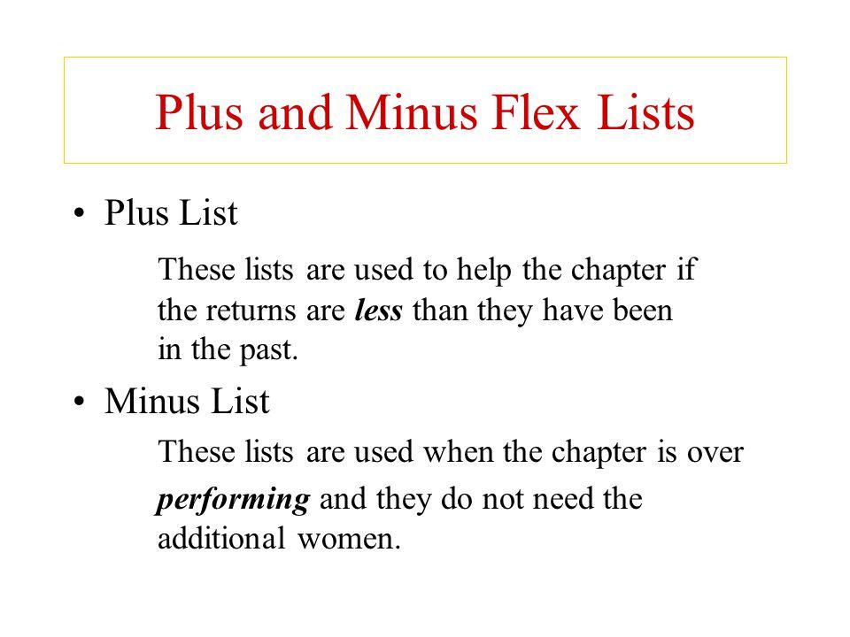 Plus and Minus Flex Lists