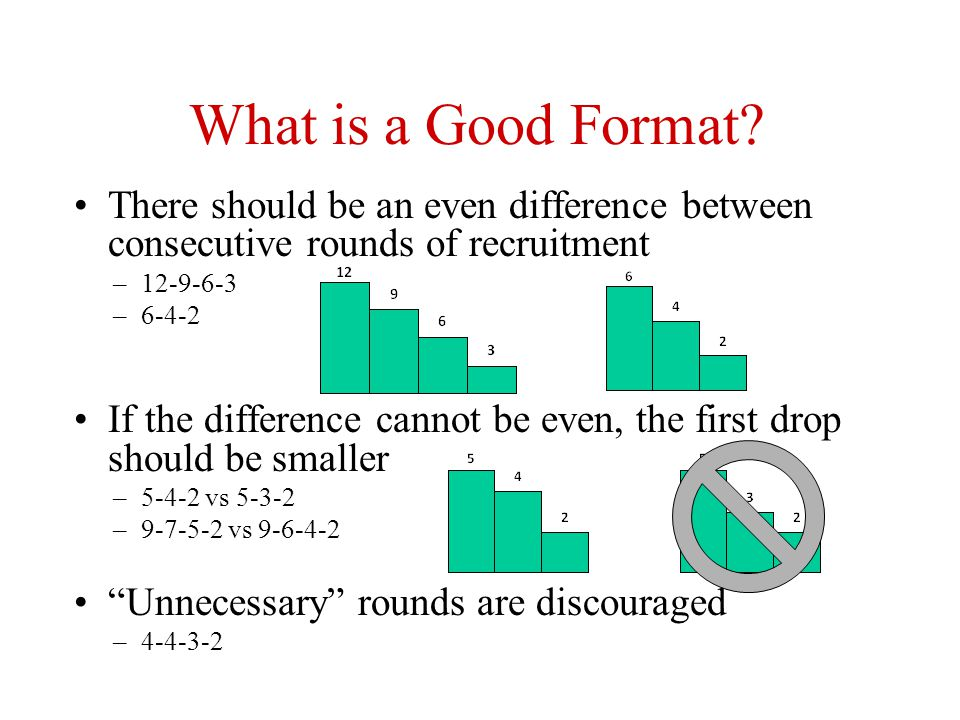 What is a Good Format There should be an even difference between consecutive rounds of recruitment.