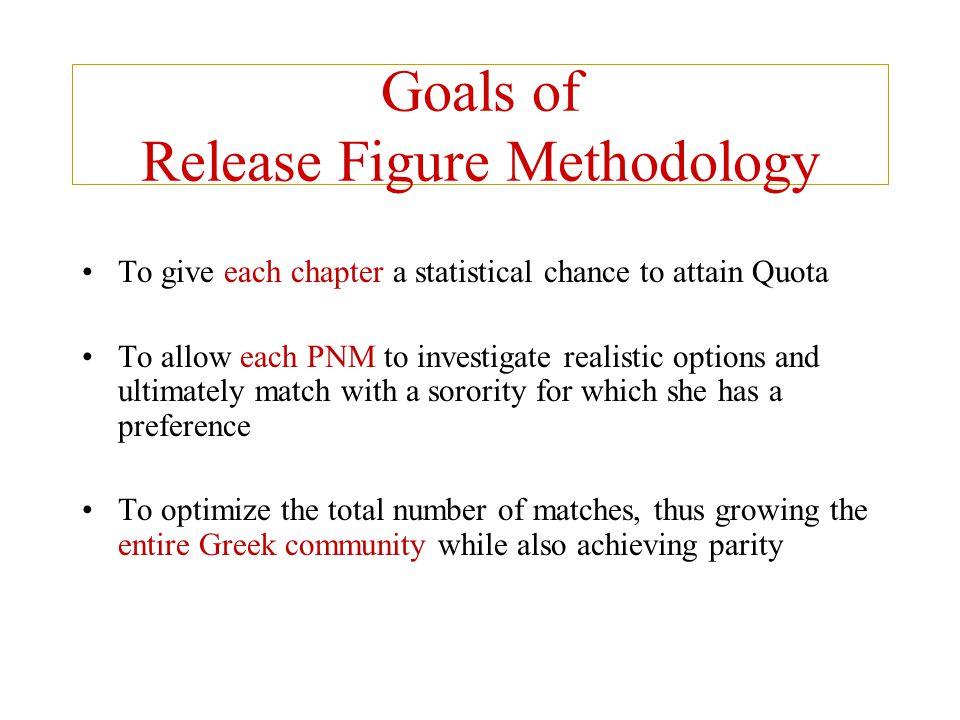 Goals of Release Figure Methodology