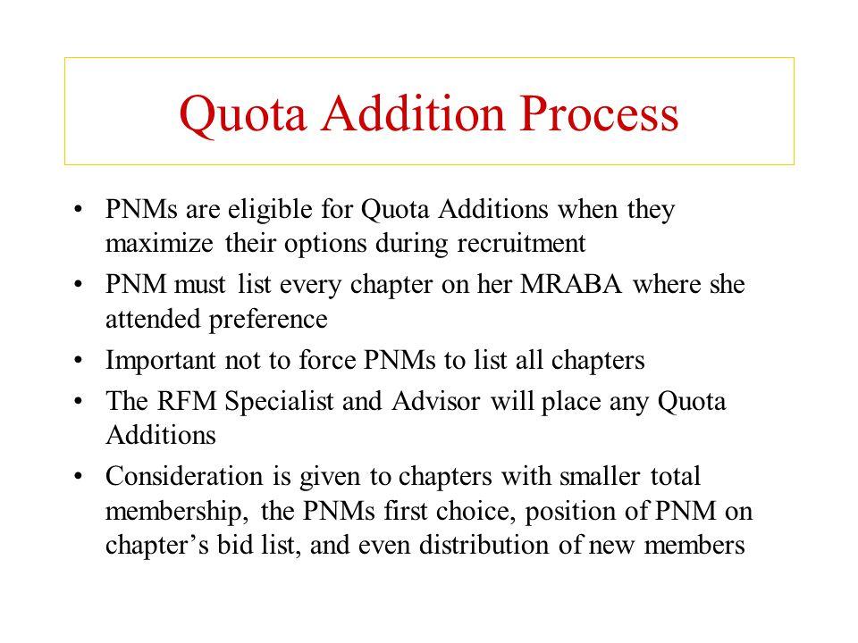 Quota Addition Process