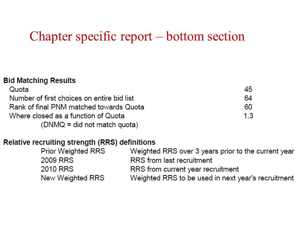 Chapter specific report – bottom section