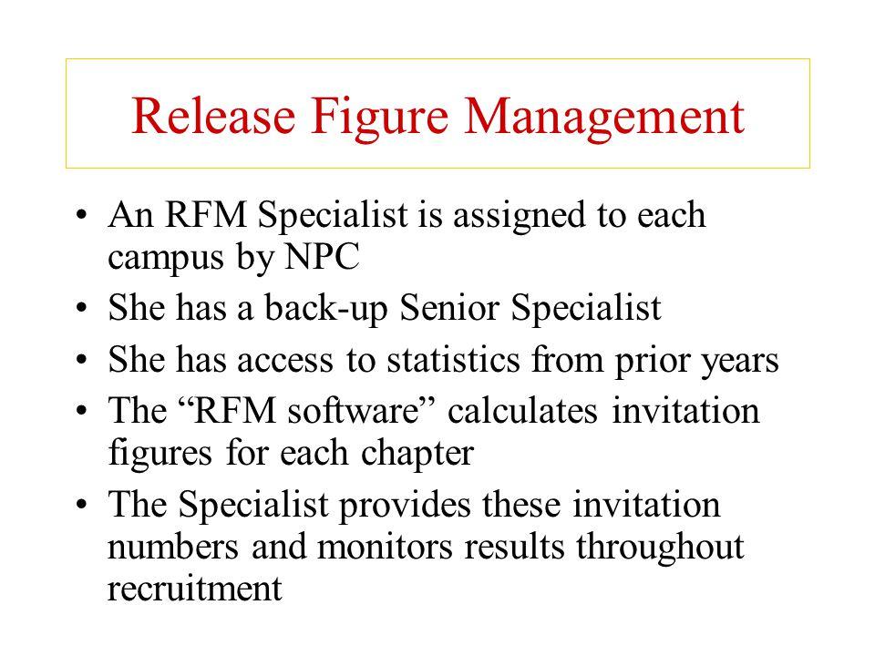 Release Figure Management