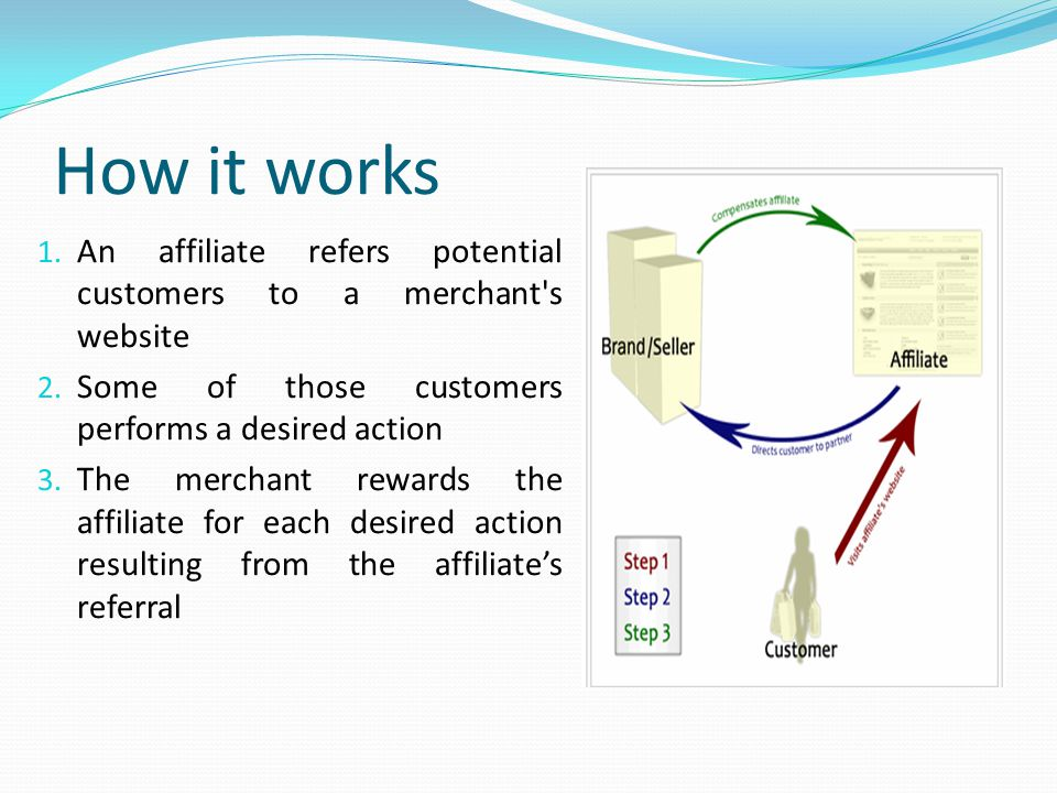 How it works An affiliate refers potential customers to a merchant s website. Some of those customers performs a desired action.