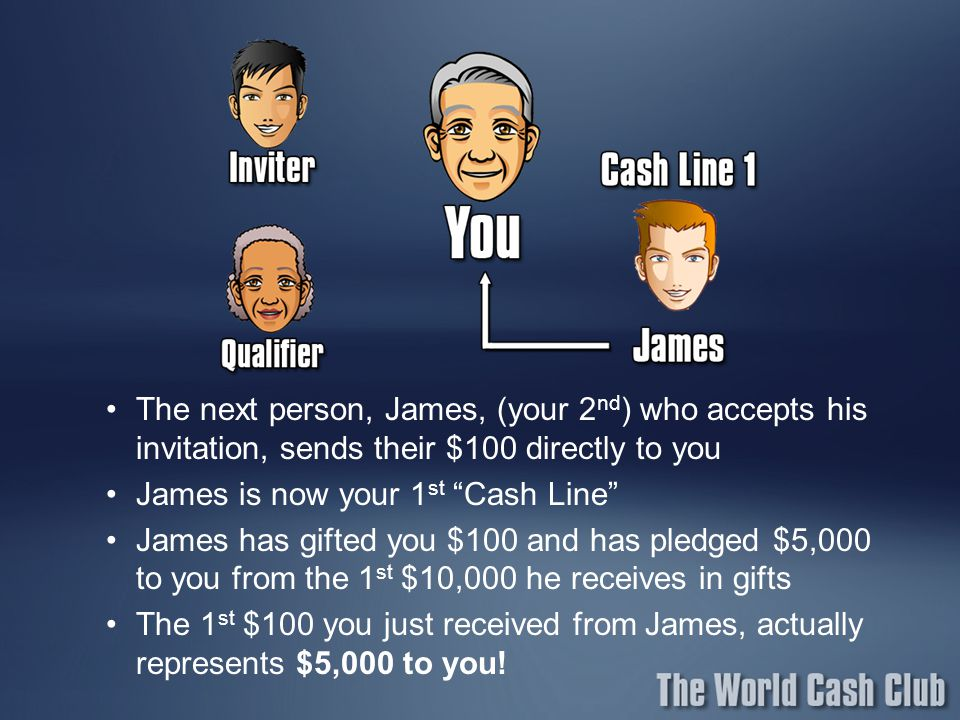 The next person, James, (your 2nd) who accepts his invitation, sends their $100 directly to you