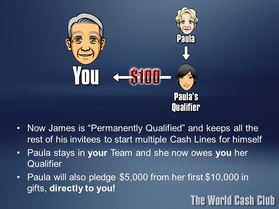 Now James is Permanently Qualified and keeps all the rest of his invitees to start multiple Cash Lines for himself